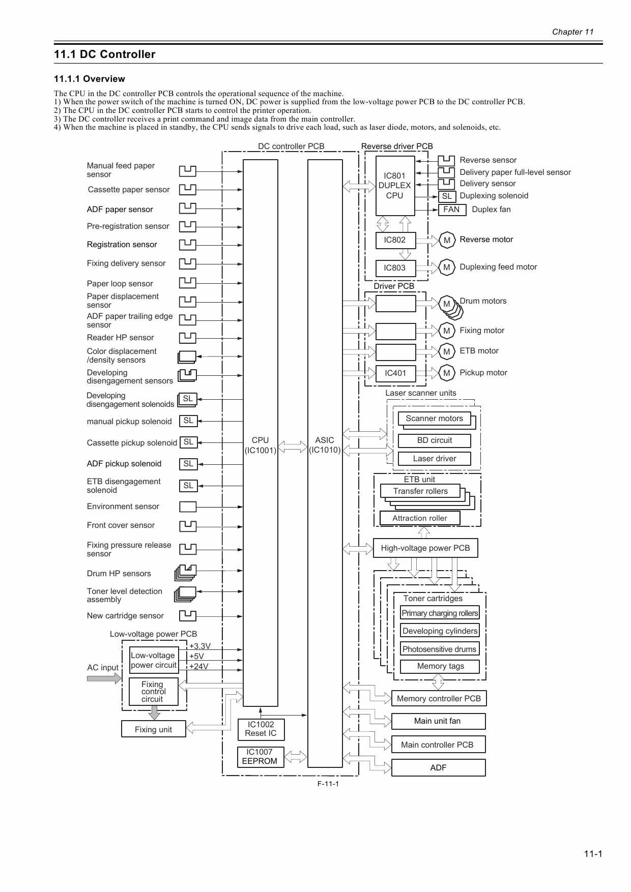hp 1020 wont print pdf
